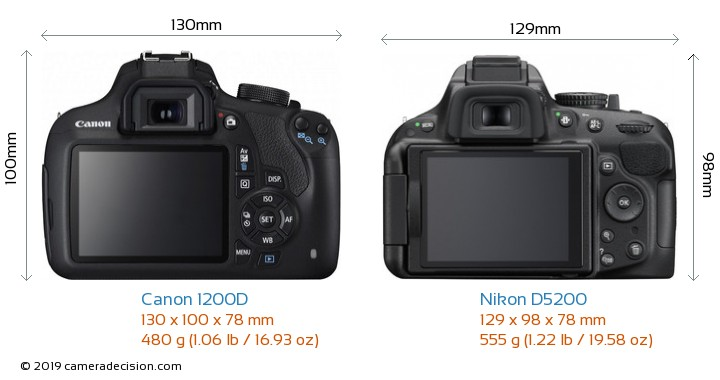 Canon 1200D vs Nikon D5200 Camera Size Comparison - Back View