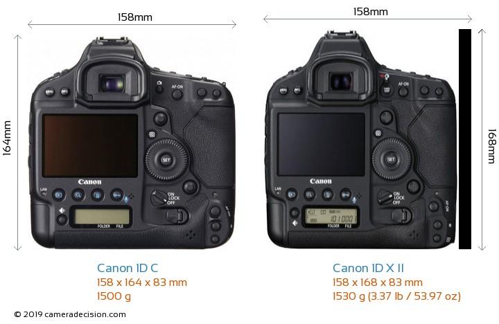 Canon 1D C vs Canon 1D X II Camera Size Comparison - Back View