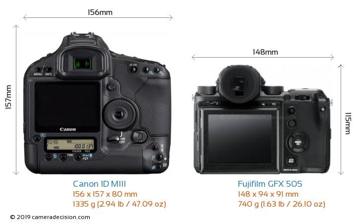 Canon 1D MIII vs Fujifilm GFX 50S Camera Size Comparison - Back View