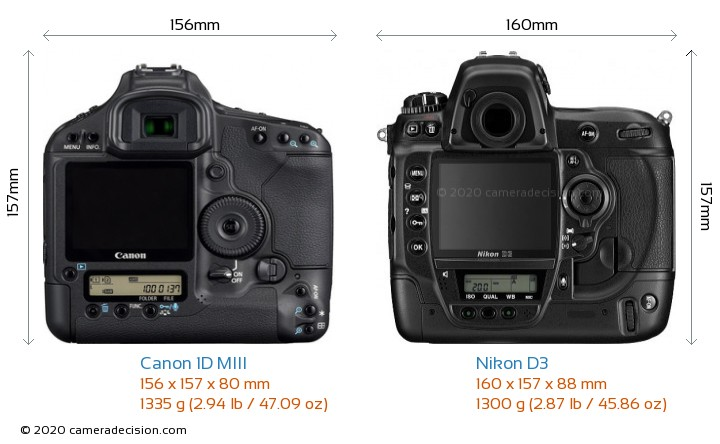 Canon 1D MIII vs Nikon D3 Camera Size Comparison - Back View