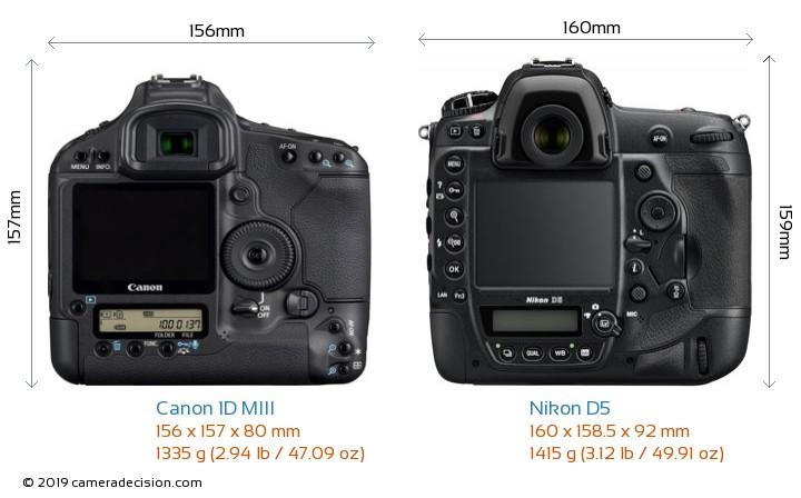 Canon 1D MIII vs Nikon D5 Camera Size Comparison - Back View