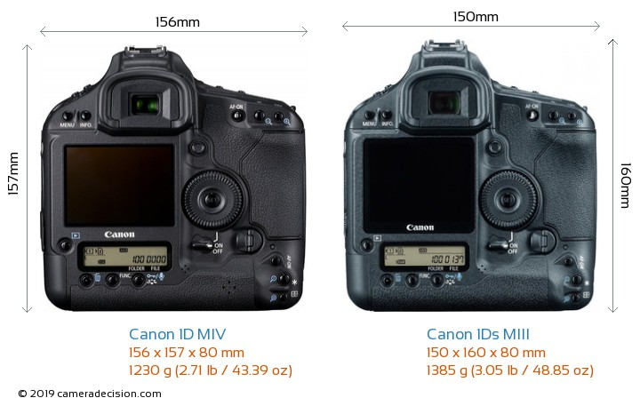Canon 1D MIV vs Canon 1Ds MIII Camera Size Comparison - Back View