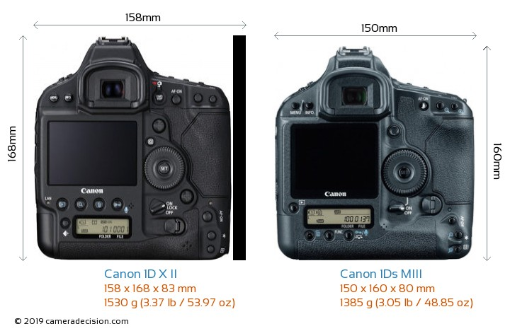 Canon 1d X Ii Vs Canon 1ds Miii Detailed Comparison