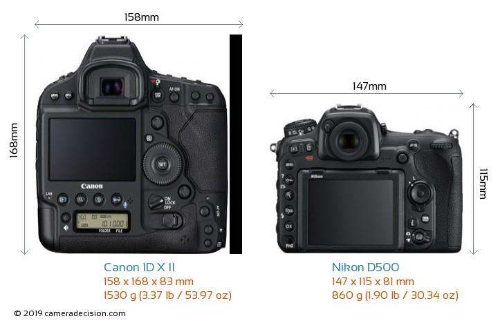 Canon 1D X II vs Nikon D500 Camera Size Comparison - Back View