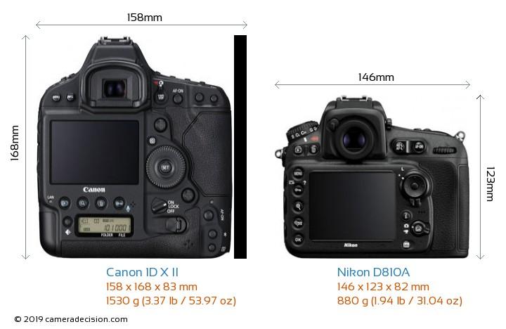 Canon 1D X II vs Nikon D810A Camera Size Comparison - Back View