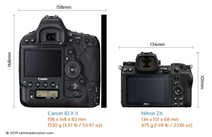 Canon 1D X II vs Nikon Z6 Camera Size Comparison - Back View