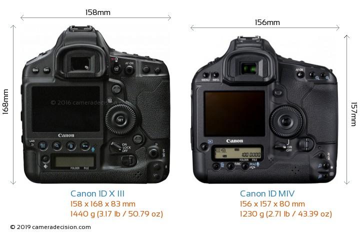 Canon 1D X III vs Canon 1D MIV Camera Size Comparison - Back View