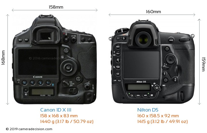 Canon 1D X III vs Nikon D5 Camera Size Comparison - Back View