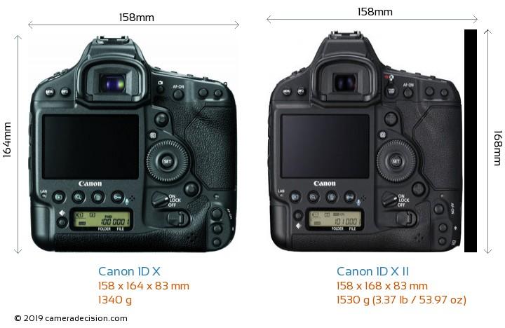 Canon 1D X vs Canon 1D X II Camera Size Comparison - Back View
