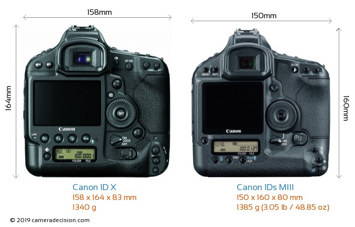 Canon 1D X vs Canon 1Ds MIII Camera Size Comparison - Back View