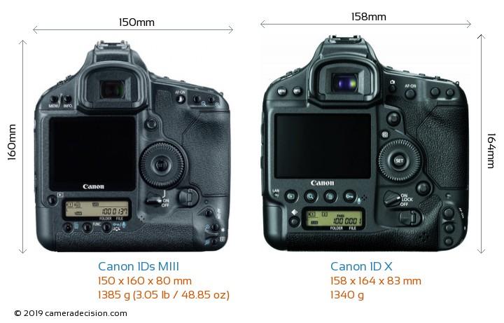 Canon 1Ds MIII vs Canon 1D X Camera Size Comparison - Back View