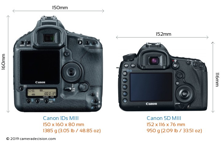 Canon 1Ds MIII vs Canon 5D MIII Camera Size Comparison - Back View