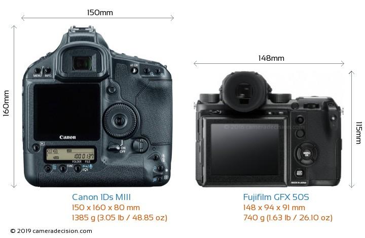 Canon 1Ds MIII vs Fujifilm GFX 50S Camera Size Comparison - Back View