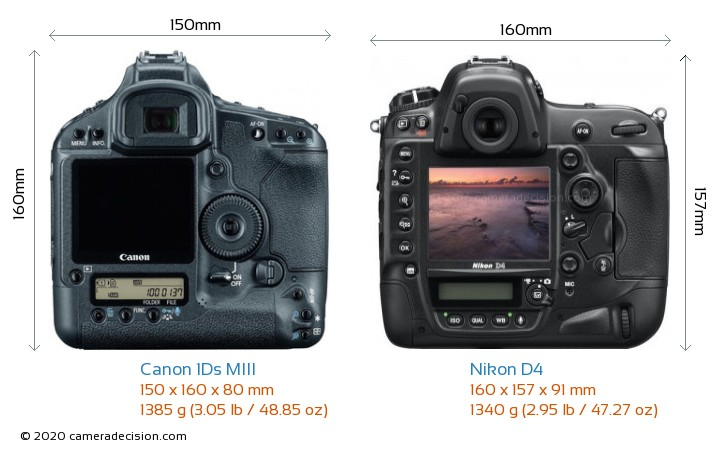 Canon 1Ds MIII vs Nikon D4 Camera Size Comparison - Back View
