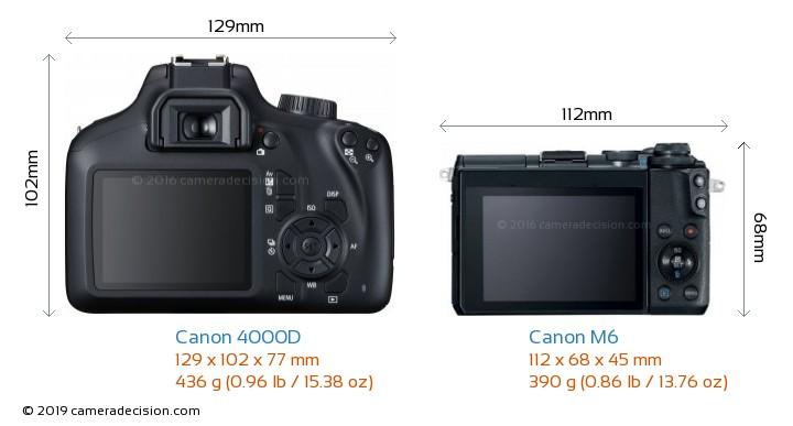 Canon 4000D vs Canon M6 Camera Size Comparison - Back View