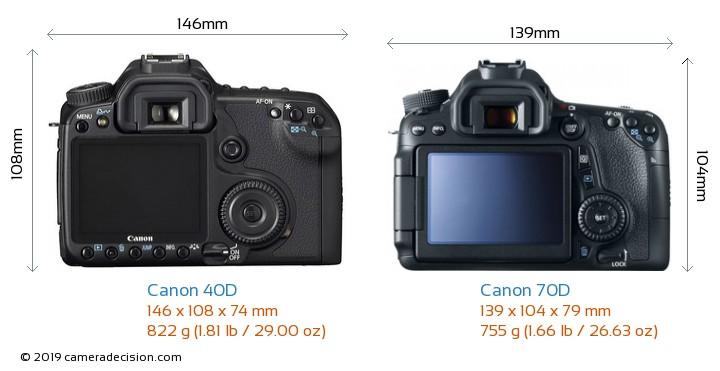 Canon 40D vs Canon 70D Camera Size Comparison - Back View