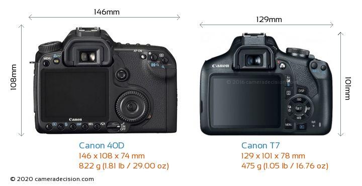 Canon 40D vs Canon T7 Detailed Comparison