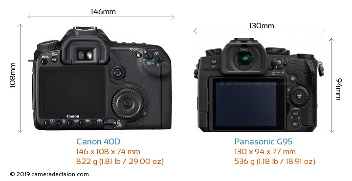 Canon 40D vs Panasonic G95 Camera Size Comparison - Back View