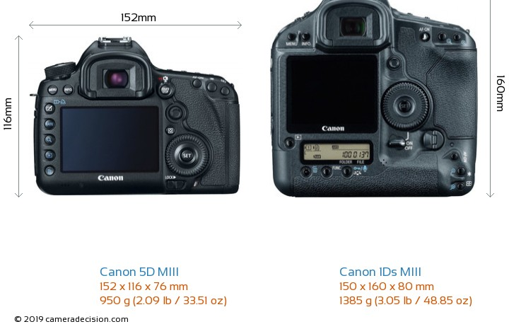 Canon 5D MIII vs Canon 1Ds MIII Camera Size Comparison - Back View