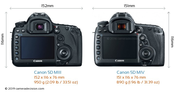 Canon 5D MIII vs Canon 5D MIV Camera Size Comparison - Back View