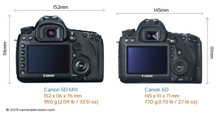 Canon 5D MIII vs Canon 6D Camera Size Comparison - Back View