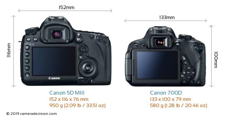 Canon 5D MIII vs Canon 700D Detailed Comparison