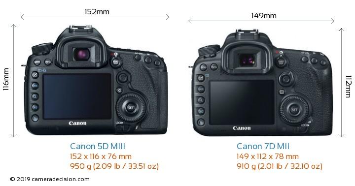 Canon 5D MIII vs Canon 7D MII Camera Size Comparison - Back View