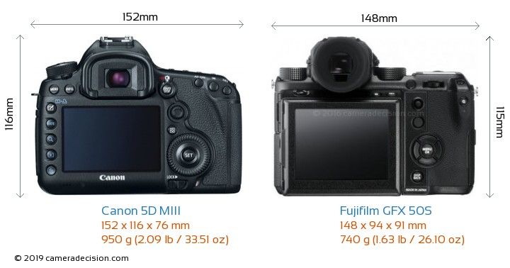 Canon 5D MIII vs Fujifilm GFX 50S Camera Size Comparison - Back View