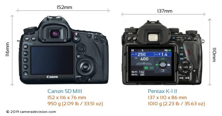 Canon 5D MIII vs Pentax K-1 II Camera Size Comparison - Back View