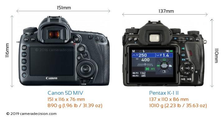 Canon 5D MIV vs Pentax K-1 II Camera Size Comparison - Back View