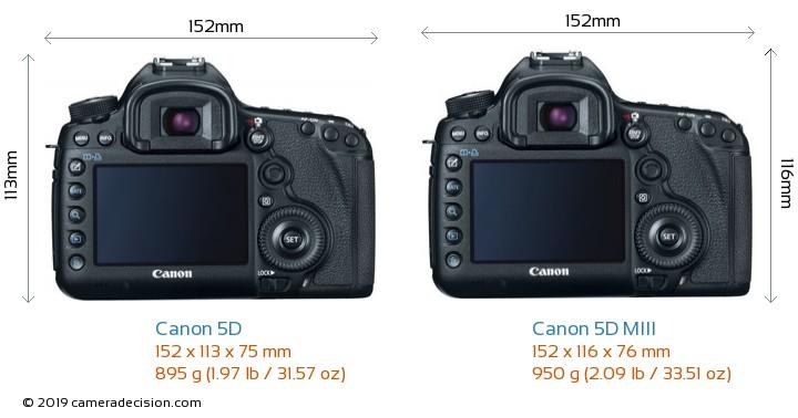Canon 5D vs Canon 5D MIII Camera Size Comparison - Back View