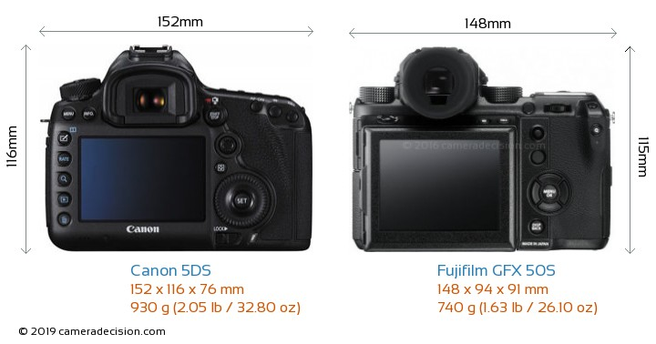 Canon 5DS vs Fujifilm GFX 50S Camera Size Comparison - Back View