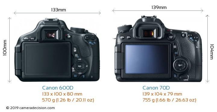 Canon 600D vs Canon 70D Camera Size Comparison - Back View