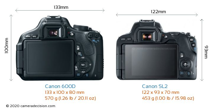 Canon 600D vs Canon SL2 Camera Size Comparison - Back View