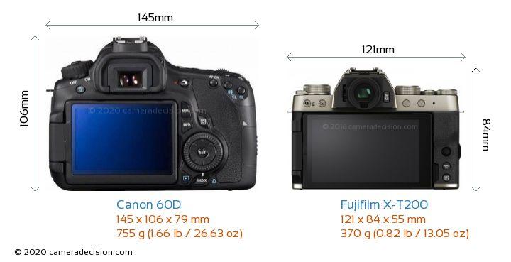 Canon 60D vs Fujifilm X-T200 Camera Size Comparison - Back View
