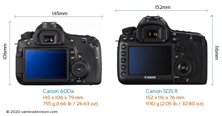 Canon 60Da vs Canon 5DS R Camera Size Comparison - Back View