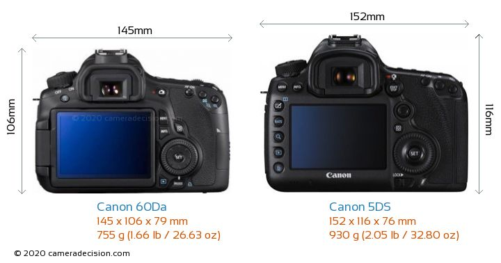 Canon 60Da vs Canon 5DS Camera Size Comparison - Back View
