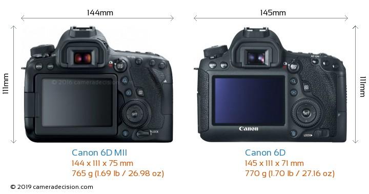 Canon 6D MII vs Canon 6D Camera Size Comparison - Back View