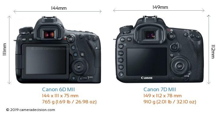 Canon 6D MII vs Canon 7D MII Camera Size Comparison - Back View