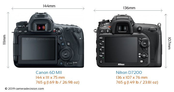 Canon 6D MII vs Nikon D7200 Camera Size Comparison - Back View