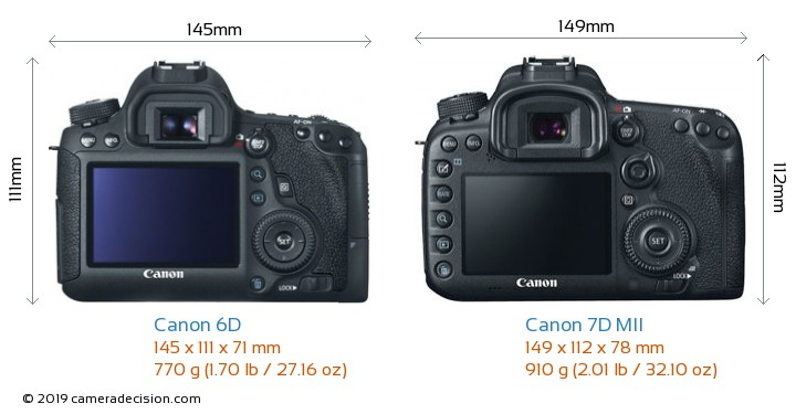 Canon 6D vs Canon 7D MII Camera Size Comparison - Back View