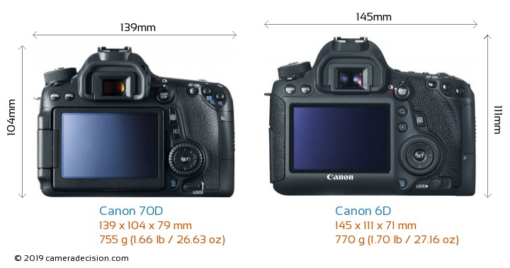 Canon 70D vs Canon 6D Camera Size Comparison - Back View