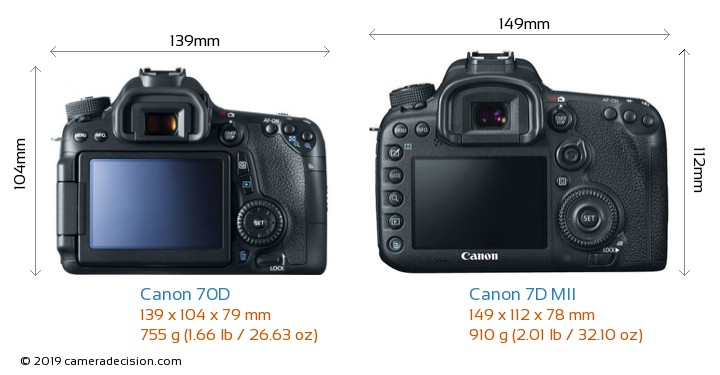 Canon 70D vs Canon 7D MII Camera Size Comparison - Back View