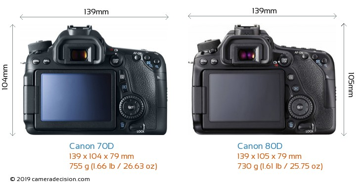 Canon 70D vs Canon 80D Camera Size Comparison - Back View