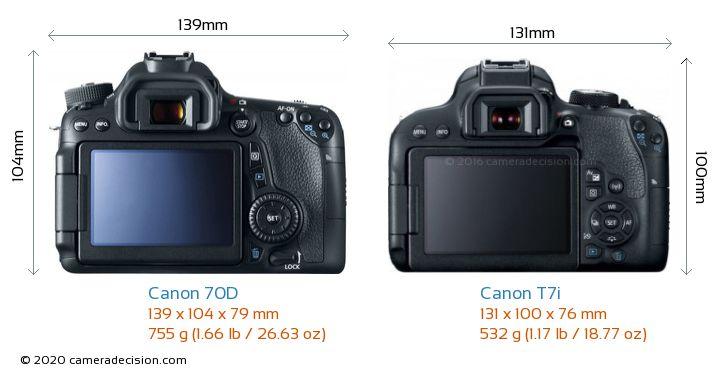 Canon 70D vs Canon T7i Detailed Comparison