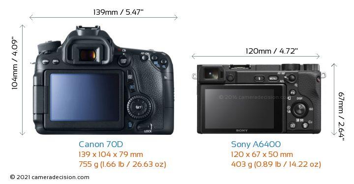 Canon 70D vs Sony A6400 Camera Size Comparison - Back View