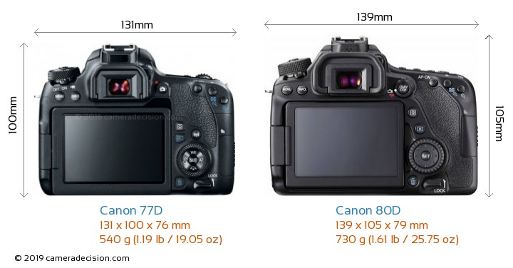 Canon 77D vs Canon 80D Camera Size Comparison - Back View
