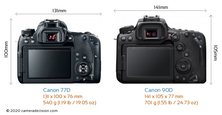Canon 77D vs Canon 90D Camera Size Comparison - Back View