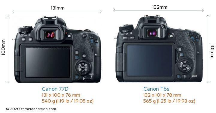 Canon 77D vs Canon T6s Camera Size Comparison - Back View