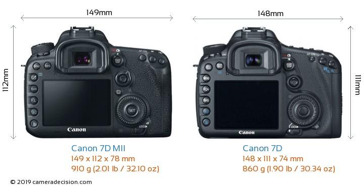 Canon 7D MII vs Canon 7D Camera Size Comparison - Back View